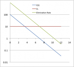 clearance_graph1