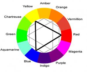 colorwheel2
