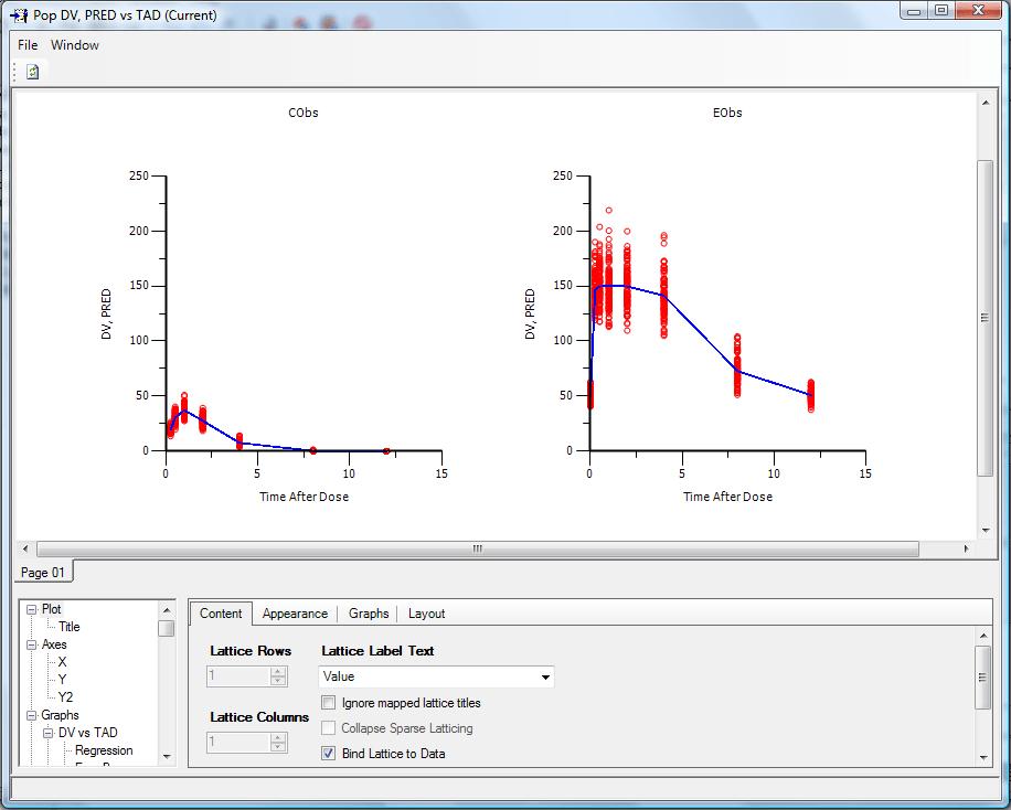 NLME Rev 3 Output