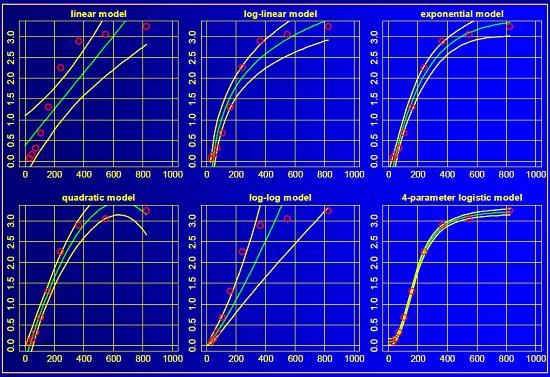 Calibration-Curve-2