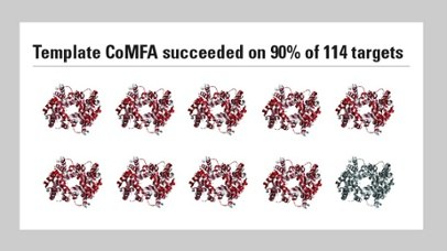 BLOG_Solving-molecular-discovery-problems-with-CoMFA-over-the-years