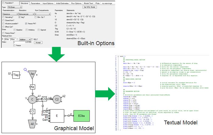 Phoenix model object UI